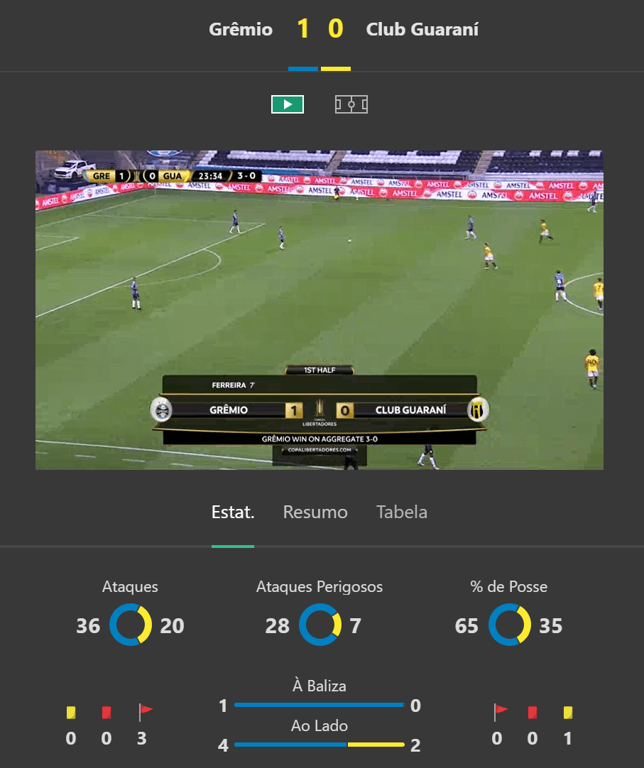 Bet365 Streaming