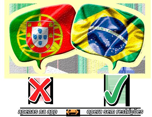 Legalização das apostas em Portugal e no Brasil