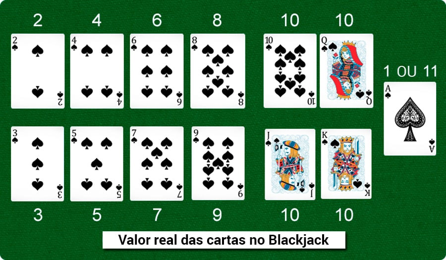 valor das cartas no blackjack online