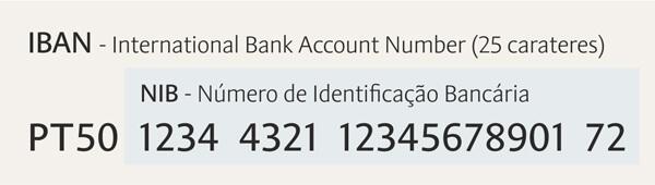 IBAN - Casas de Apostas com Transferência Bancária