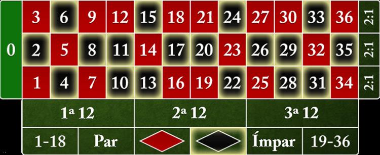 roleta online - aposta preto ou vermelho