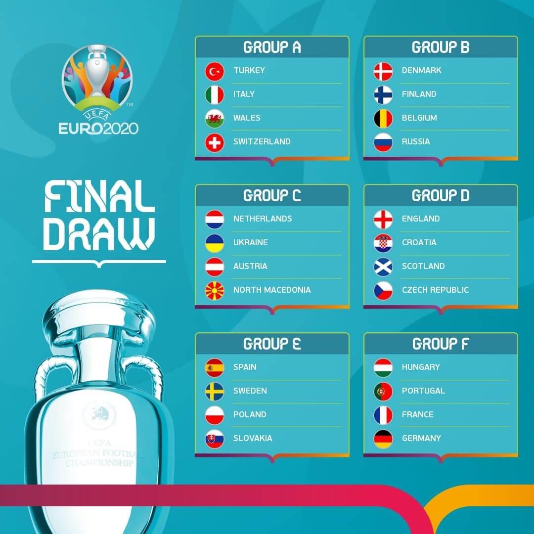 Faça apostas Euro 2021